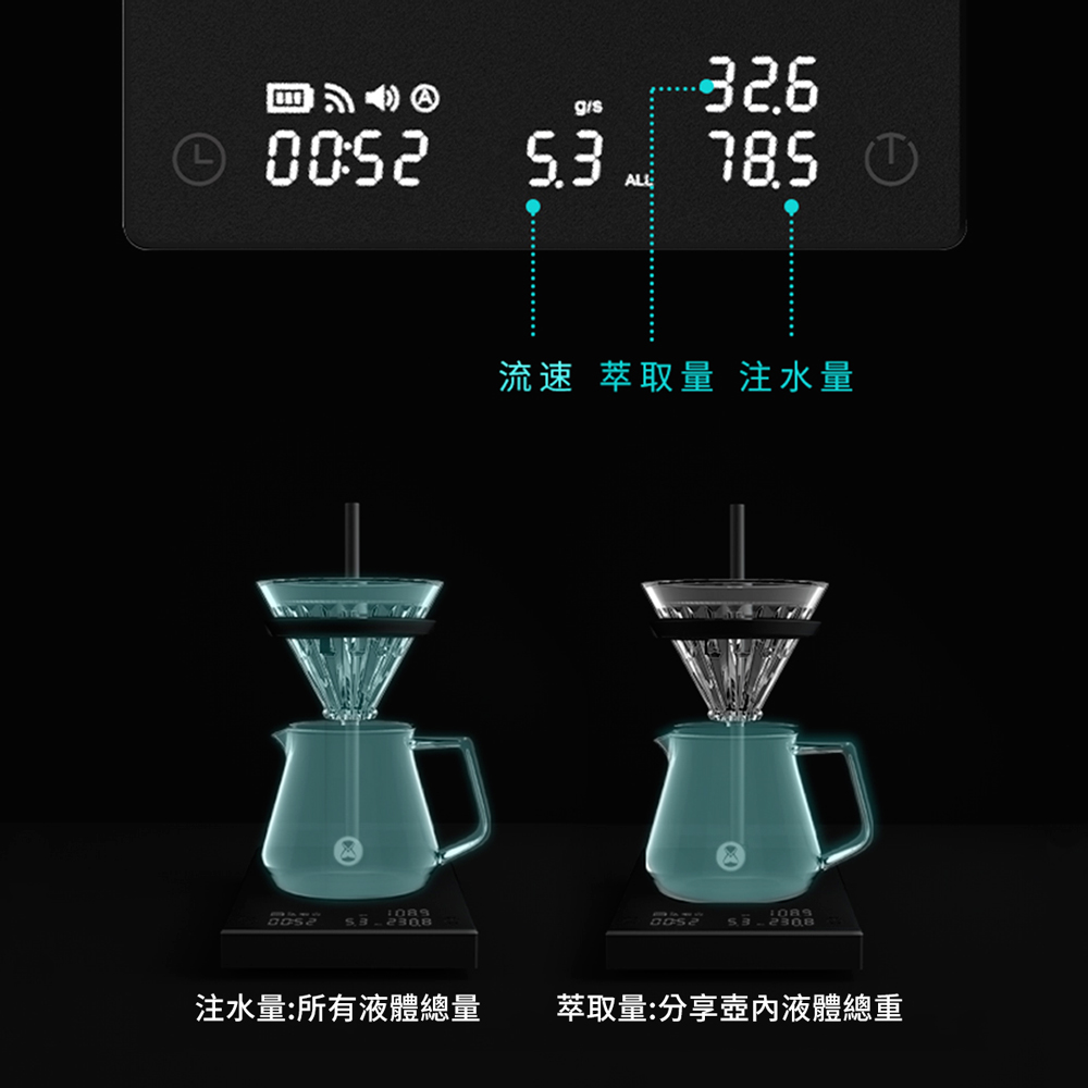 TIMEMORE 泰摩 黑鏡2.0 智能手沖咖啡電子秤(雙秤功能)